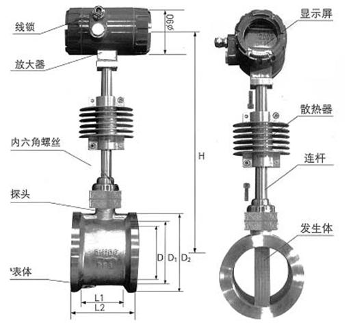 廠家直供LUGB-蒸汽流量計 渦輪流量計 橫河渦街流量計  氣體渦街流量計渦街流量計 橢圓齒輪流量計