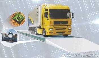 实达集团数字式电子地磅汽车衡天津