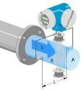 8710氣體流量計SLG1430 流量計V10F-S標準化蒸汽流量計Model100流量控制器QWLJ氣體渦輪流量計LLQ氣體腰輪(羅茨)流量計RDX旋進旋渦流量計旋渦流量計通徑渦街流量計V形錐流量傳