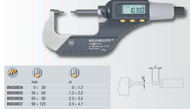MICROMASTER小測量面千分尺