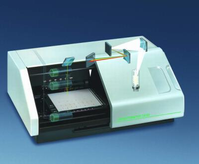 迪賽克薄層色譜掃描儀CD60 迪賽克薄層色譜掃描儀CD60